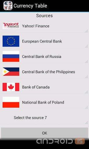 Таблица курсов валют