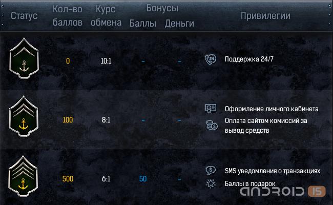 Обзор Онлайн Казино Admiral 777